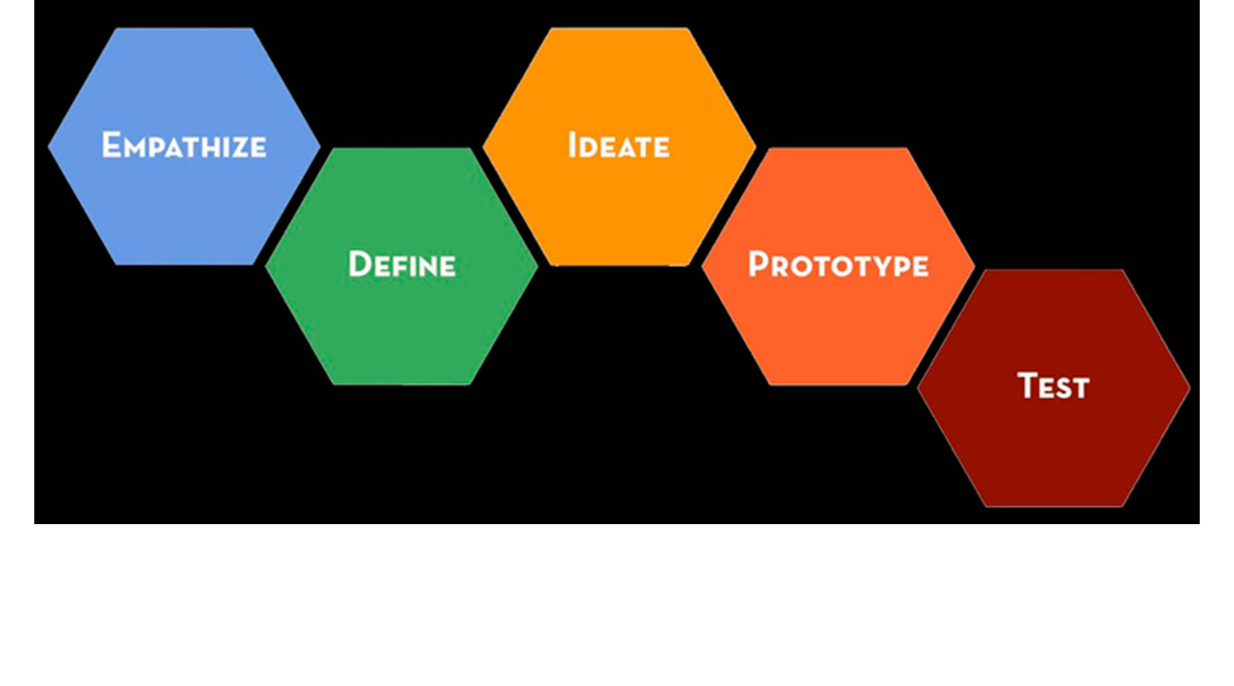 Is Design Fiction the new Design Thinking? | The Big Idea
